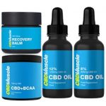 CBD Muscle Review – Should It Be Your First Choice?